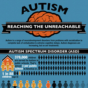 Autism-Reaching-the-UnreachableThumb