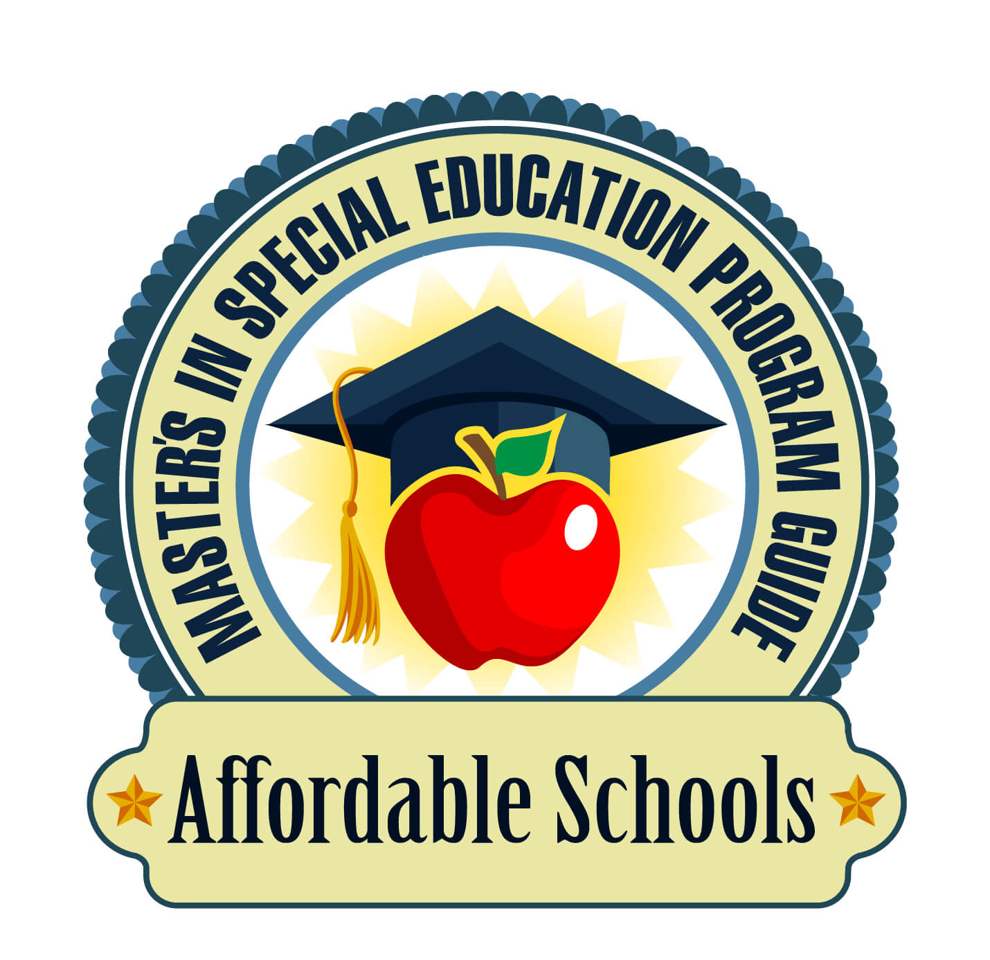 Online Masters In Education >> 20 Most Affordable Master S In Special Education In Learning