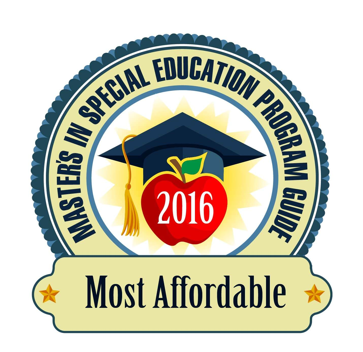 Top 25 Most Affordable Online Masters In Special Education 2016